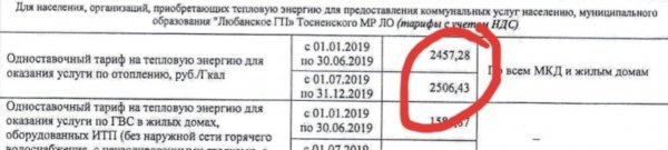 Денег нет, но вы согрейтесь: Города России стонут от новых тарифов на отопление